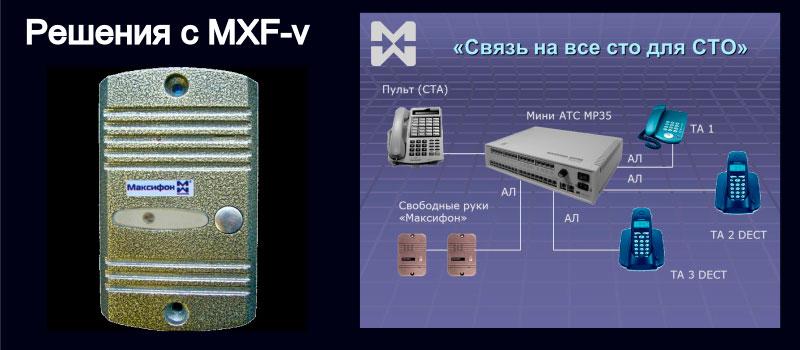 Изображение антивандального переговорного устройства и схема связи на СТО