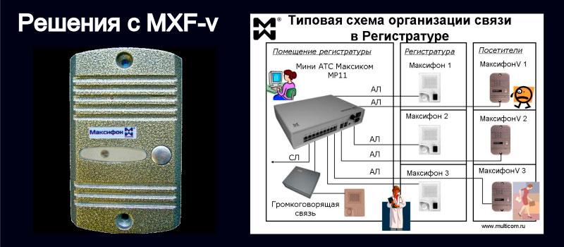 Изображение антивандального переговорного устройства и системы связи в регистратуре