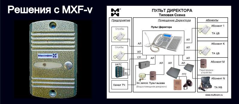 Изображение антивандального переговорного устройства и пульта директорской связи