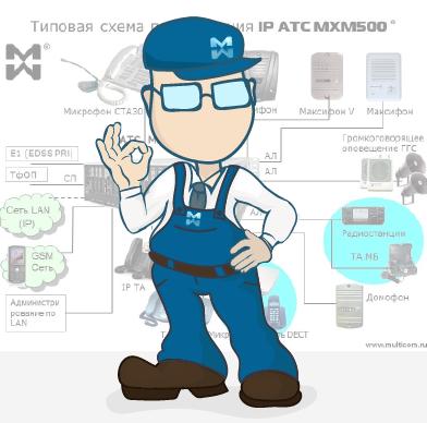 Картинка для решений на базе мини АТС Максиком