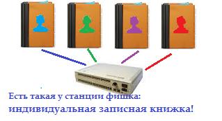 Иллюстрация к индивидуальной записной книжке