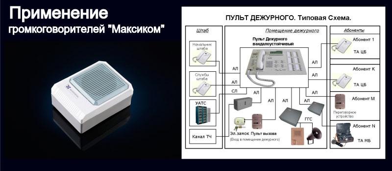 Изображение громкоговорителя 1 Вт и пульта диспетчерской связи
