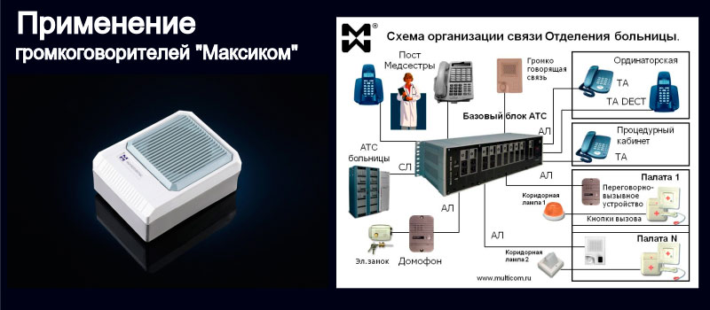 Изображение громкоговорителя 1 Вт и системы палатной связи