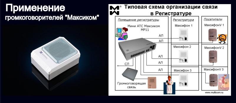 Изображение громкоговорителя 1 Вт и системы связи в регистратуре