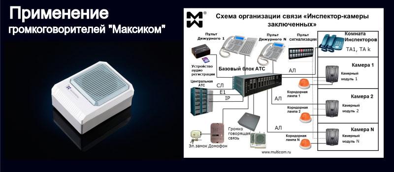 """Изображение громкоговорителя 1 Вт и системы """"Инспектор-камеры"""""""
