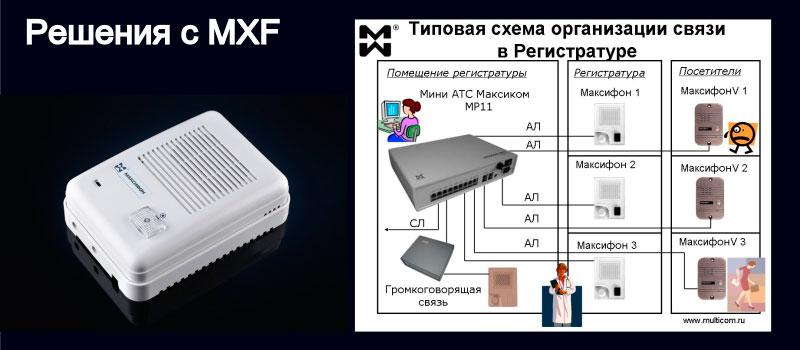 Изображение переговорного устройства и схема связи в регистратуре