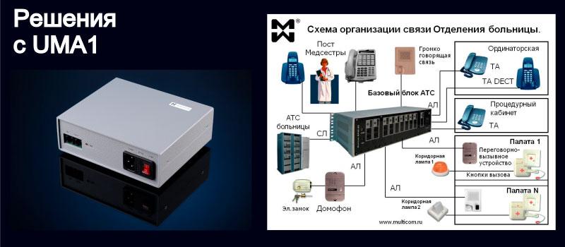 Изображение выносного усилителя ГГС и системы палатной связи