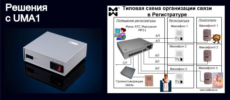 Изображение выносного усилителя ГГС и системы связи в регистратуре