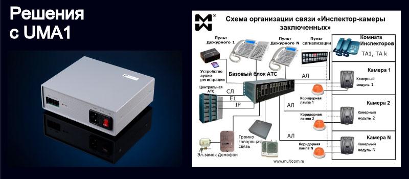 Изображение выносного усилителя и системы Инспектор-камеры заключенных