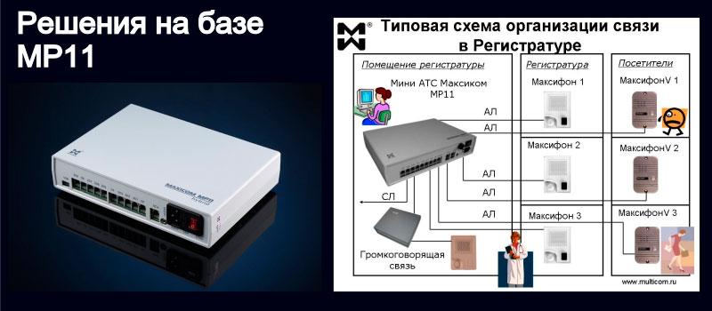 Изображение гибридной мини АТС и системы связи в регистратуре