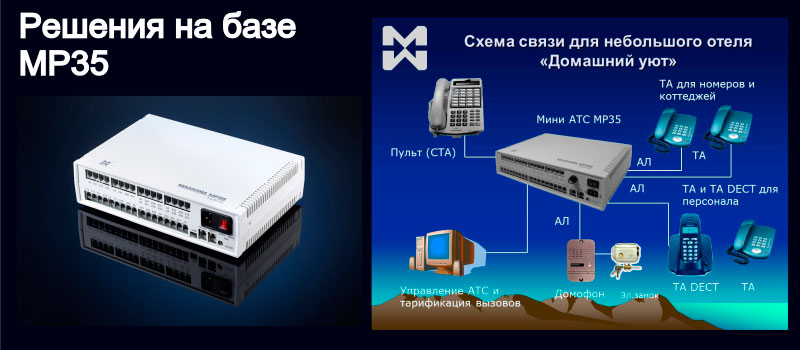 Изображение гибридной мини АТС и системы связи небольшого отеля