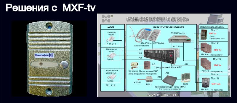Всеклиматическое переговорное устройство MXF-tv в системе караульной связи. Изображение и общая схема.