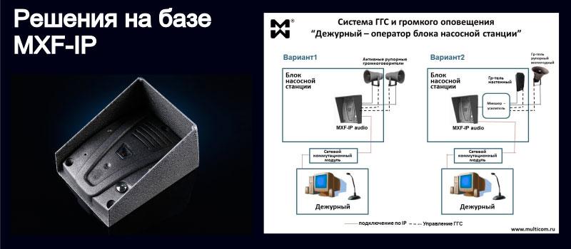 Изображение VOIP переговорного устройства и системы связи блочной насосной станции