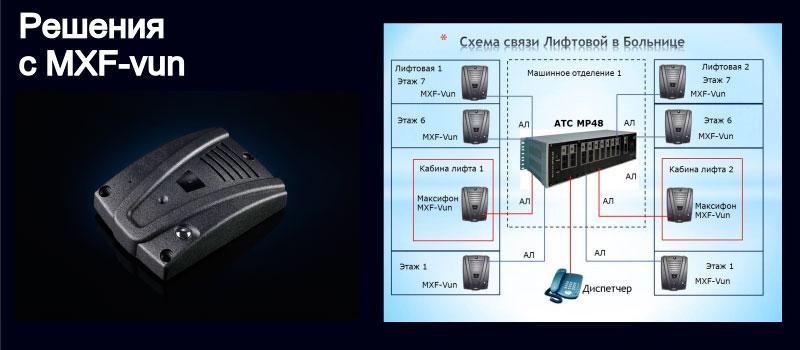 Антивандальное переговорное устройство MSF-vun и схема лифтовой связи