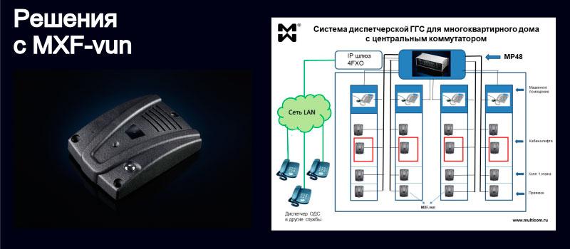 Антивандальное переговорное устройство MXF-vun и схема диспетчерской ГГС лифтового хозяйства