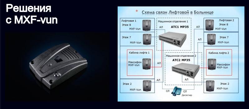 Антивандальное переговорное устройство MXF-vun и схема лифтовой связи в больнице