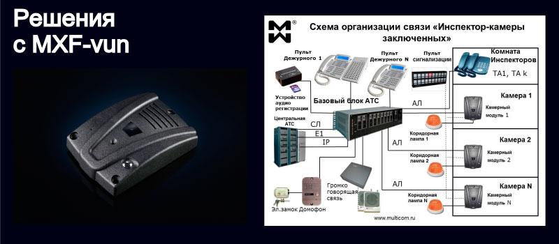 """Антивандальное переговорное устройство MXF-vun и система связи """"Инспектор- камеры заключенных"""""""