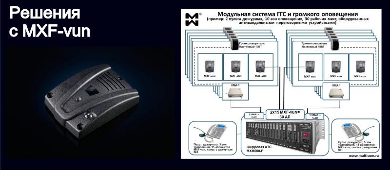 Антивандальное переговорное устройство MXF-vun и схема устройства модульной ГГС