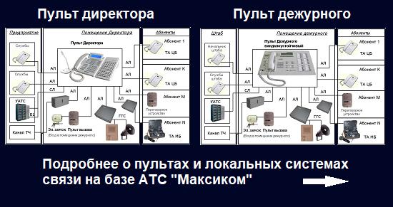 Пульт диспетчерской связи, пульт директорской связи