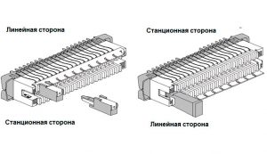 Схема порядок установки комплекта комплексной защиты по току и напряжению