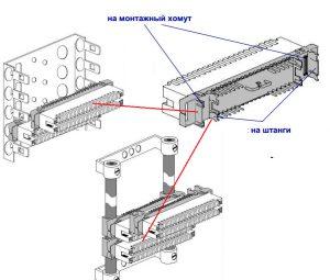 Установка плинта (схема)