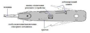 Схема устройства монтажного сенсорного инструмента