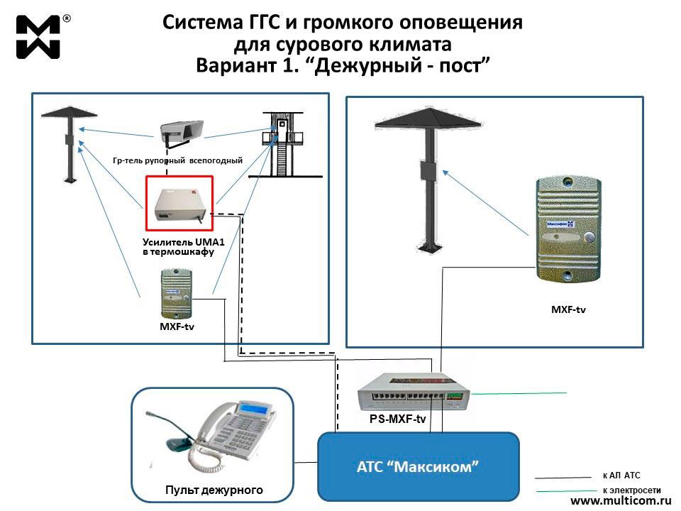 Схема системы ГГС для сурового климата вариант1