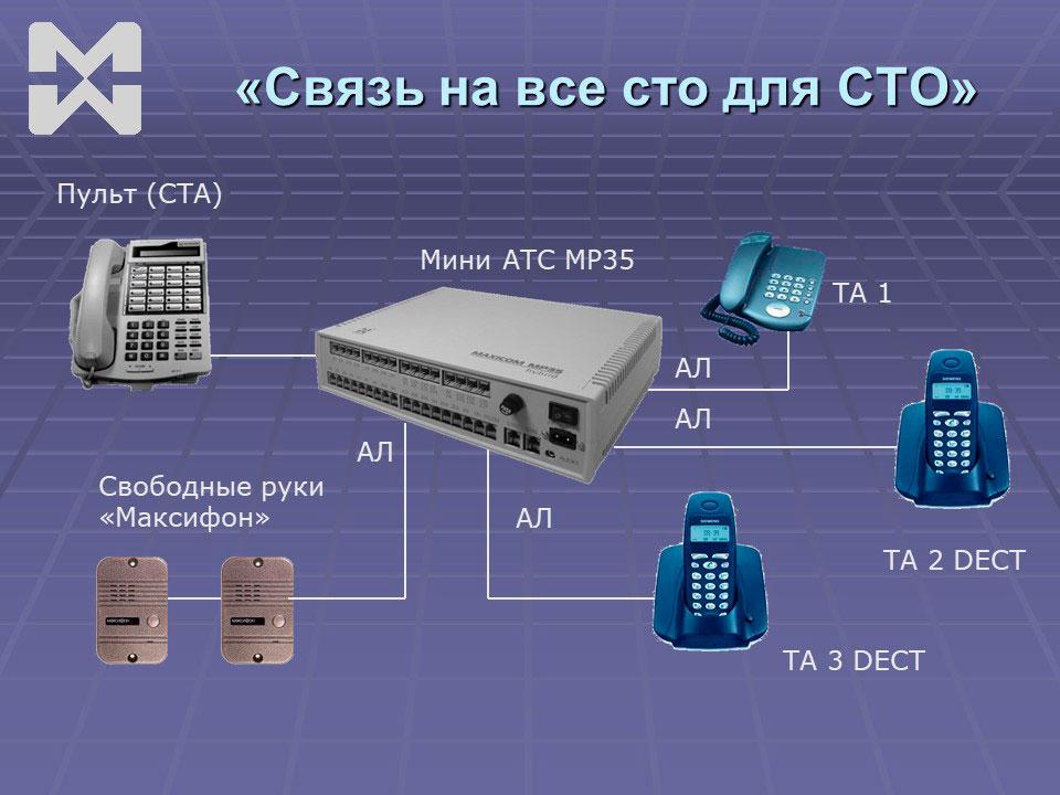 Система связи для СТО схема