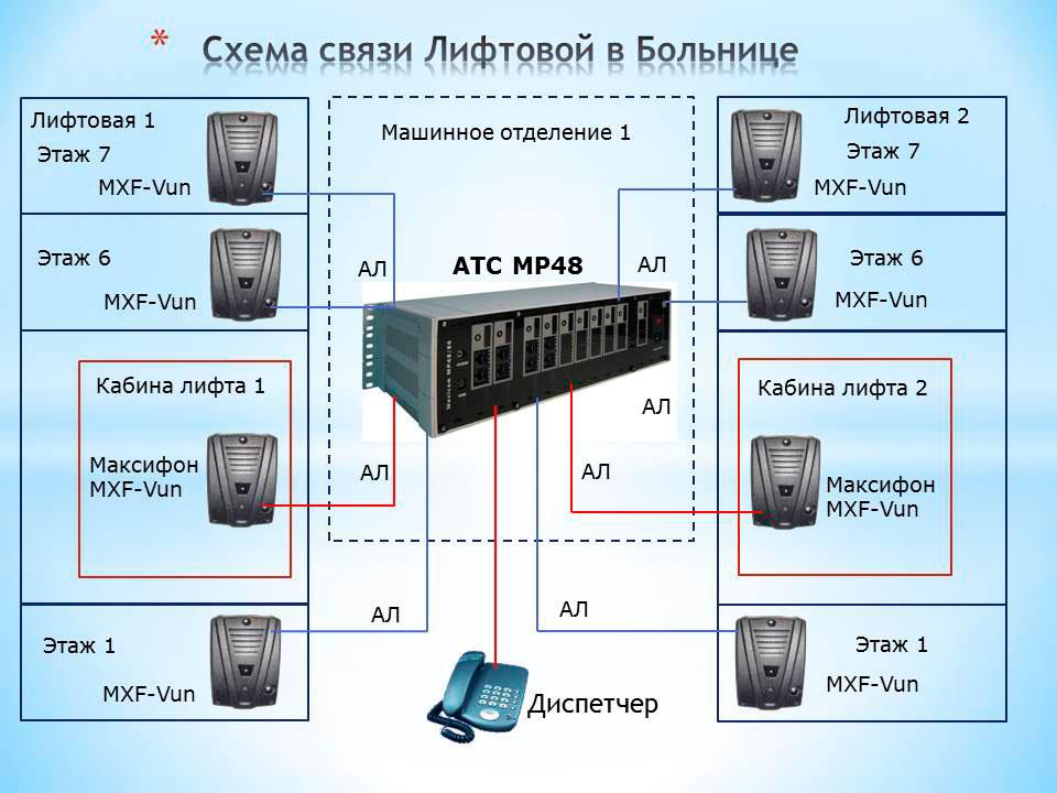 Схема лифтовой связи вариант 2
