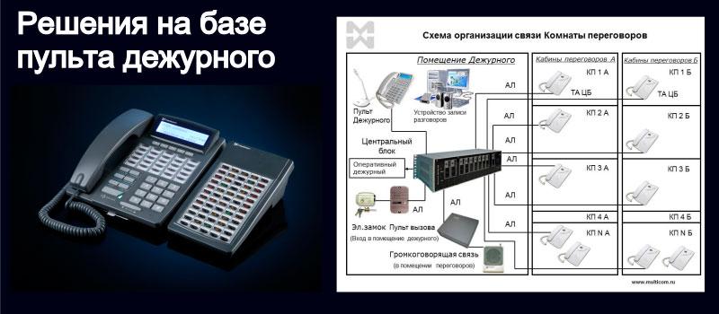 Фото системного телефонного аппарата на фоне схемы специализированной системы связи
