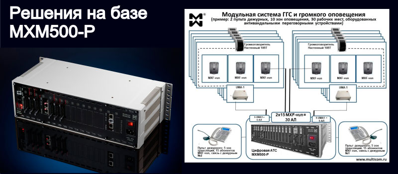 Изображение цифровой АТС и схемы модульной ГГС