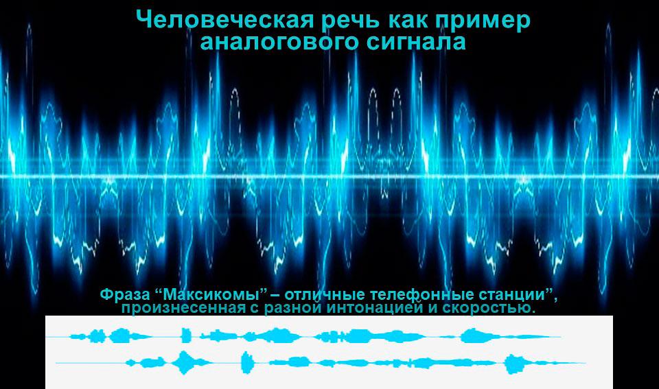 Пример записи человеческой речи