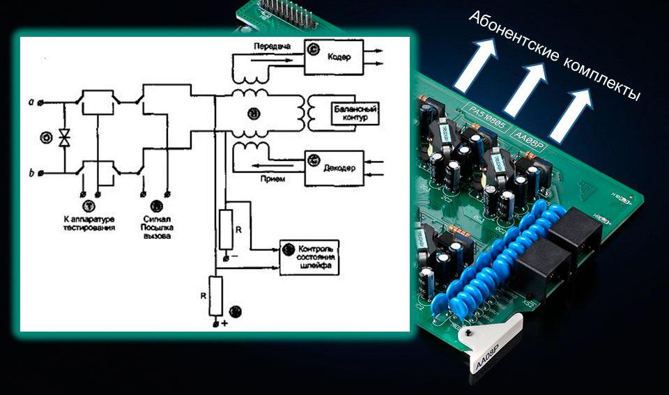 Изображение схемы абонентского комплекта аналоговой мини АТС и платы абонентских комплектов