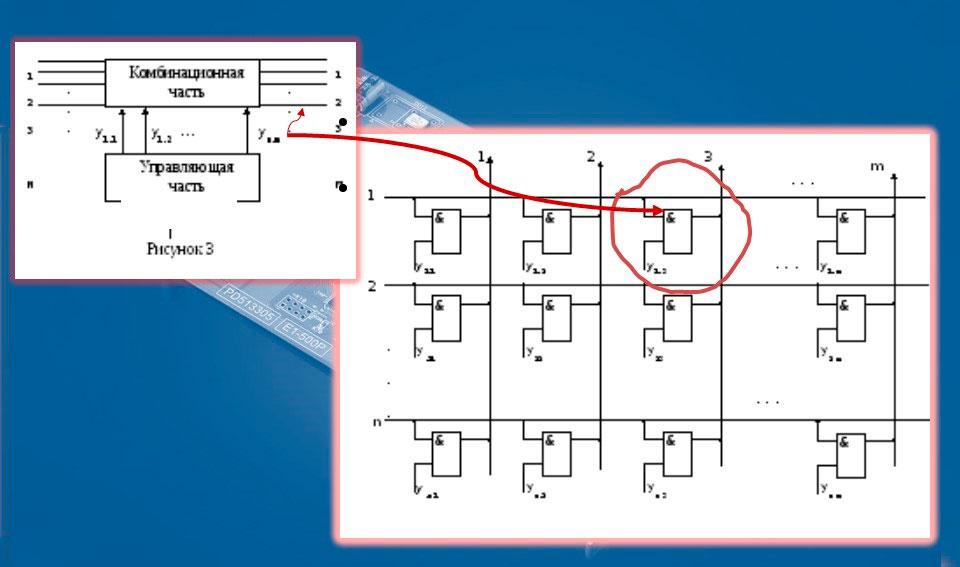 Схема блока пространственной коммутации на логических элементах и электронных ключах