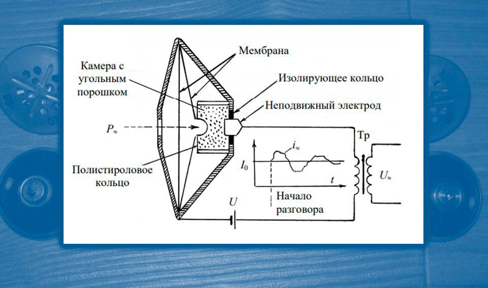 Схема модуляции постоянного тока током разговорной частоты.