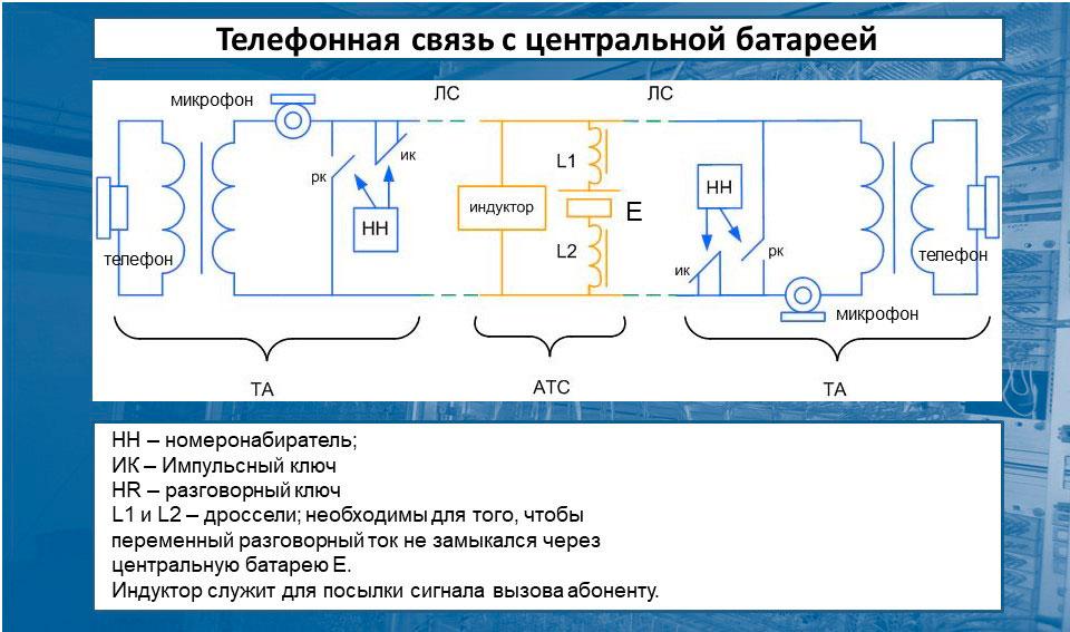 Схема телефонной связи с центральной батареей