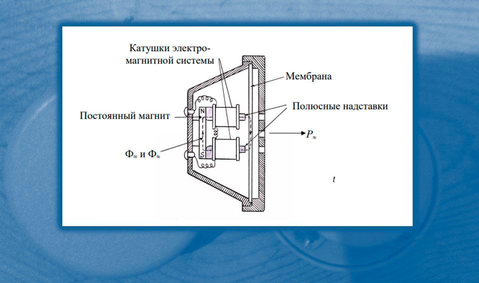 Схема устройства телефона - части микротелефонной трубки.