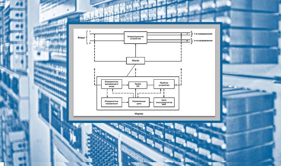 Что такое мини атс 11: Изображение принципиальной схемы координатной АТС