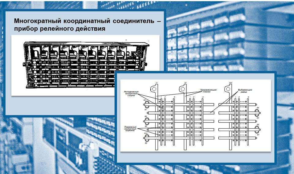 Что такое мини АТС 11: многократный координатный соединитель