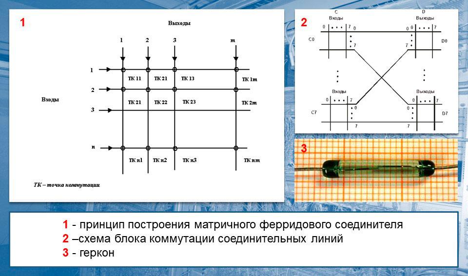 Что такое мини атс 14: матричный ферридовый соединитель (схема)