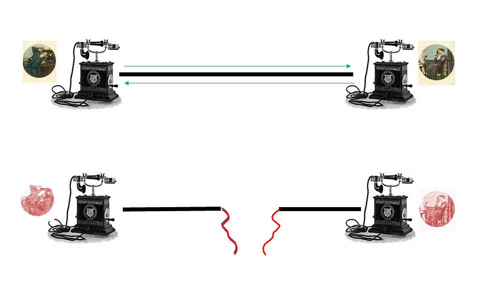 Что такое мини атс иллюстрация 2, изображены два телефонных аппарата с разорванным каналом связи между ними.
