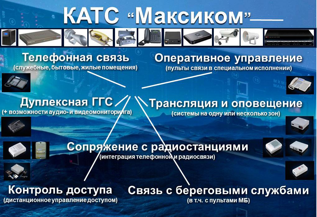 """Оборудование, подключаемое к КАТС """"Максиком"""""""