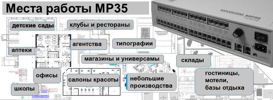 Условная схема применения мини АТС малой емкости
