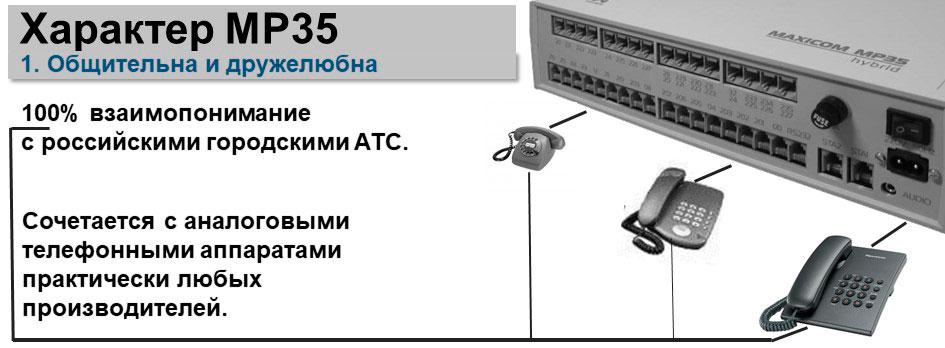 Изображение MP35 и аналоговых телефонов