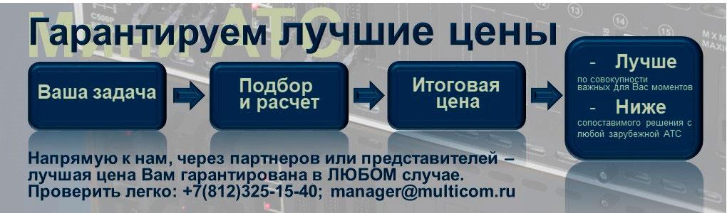 """Цены на мини АТС """"Максиком"""""""