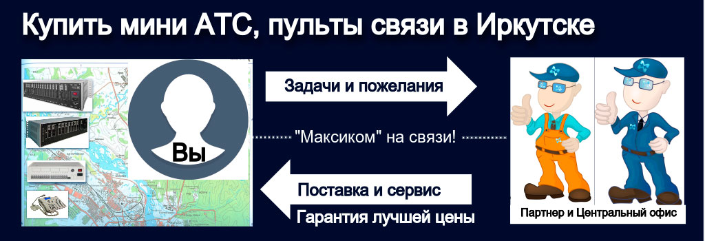 Схема взаимоотношений заказчика, производителя АТС и регионального партнера