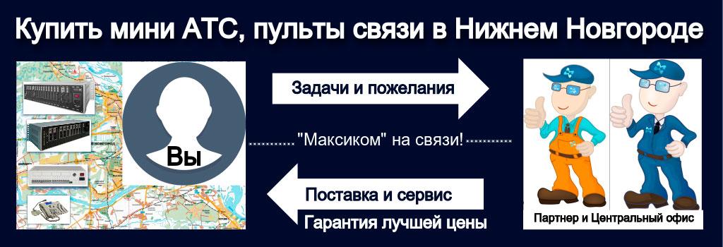 Схема взаимодействия клиента с партнером и центральным офисом.