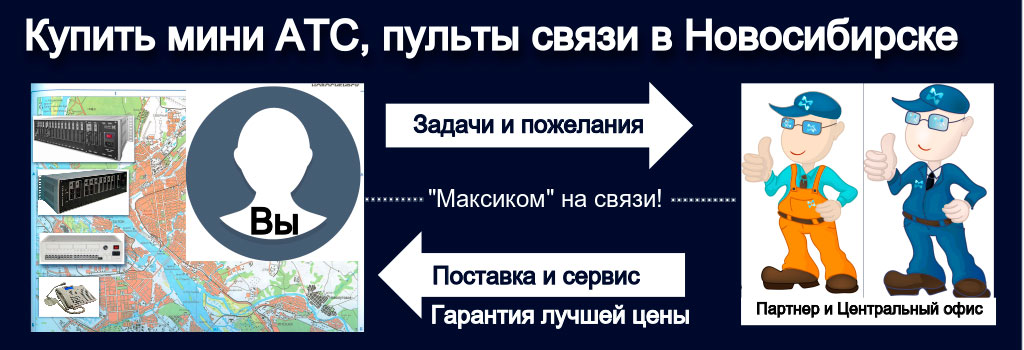 Схема взаимодействия заказчика, центрального офиса и партнера