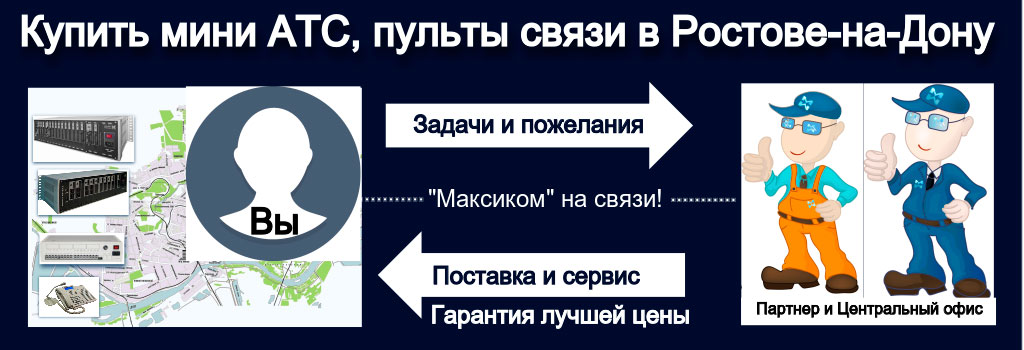 Схема взаимоотношений между Заказчиком из Ростова-на-Дону и ЮФО, Центральным офисом и региональным партнером в Ростове-на-Дону
