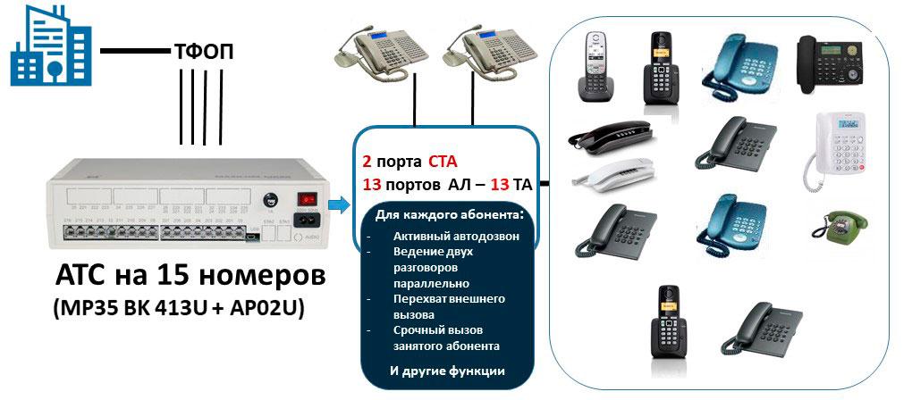Схема подключения мини АТС на 15 внутренних номеров с 2 пультами связи